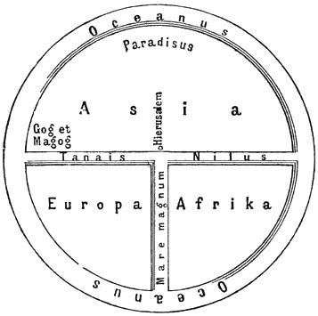 Schematische Darstellung einer typischen Radkarte.